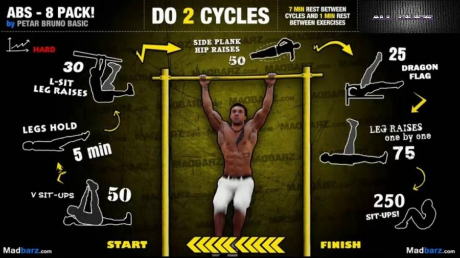 Madbarz - Petar Bruno Basic Abs 8 Pack. How to build a home calisthenics gym.