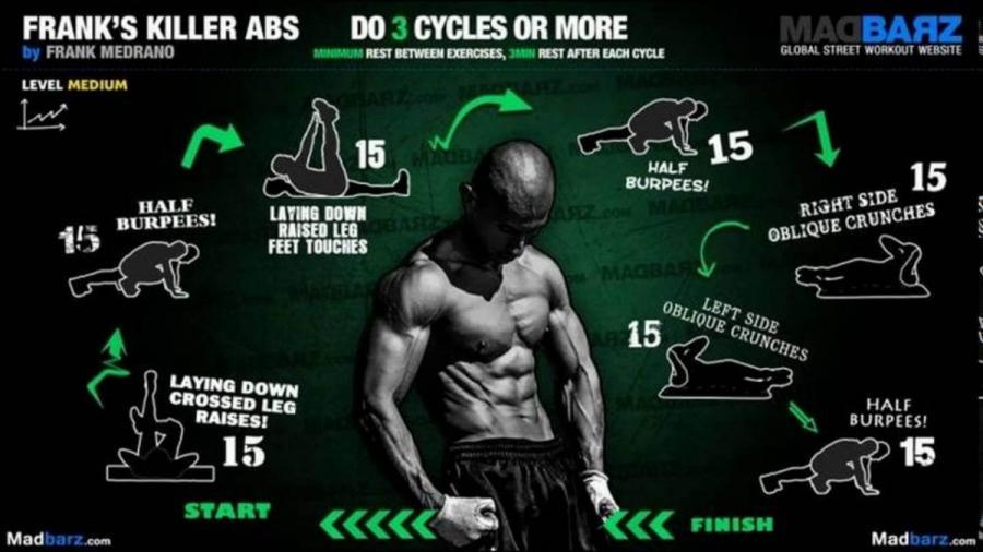 Madbarz - Franks Killer Abs. How to build a home calisthenics gym.