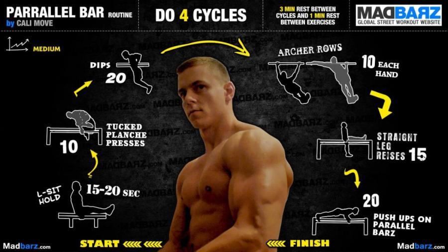 Madbarz - Parrallel Bar Routine. How to build a home calisthenics gym.