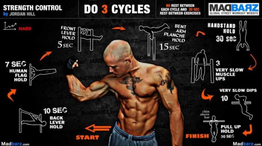Strength Control - Mardbarz.com. How to build a home calisthenics gym.