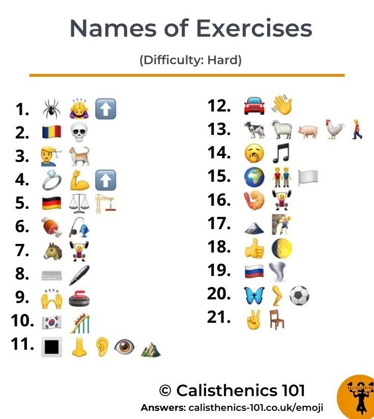 Exercise Emoji Quiz - Answers Link