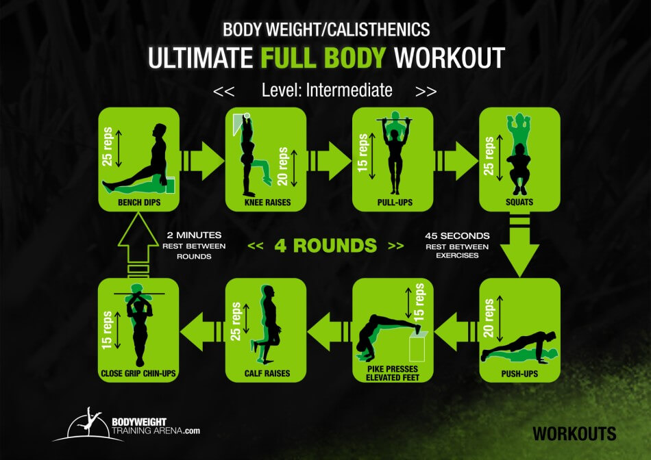 Bodyweight Training Arena - Ultimate Full Body Workout